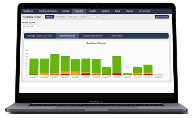 Real-Time Reputation Management Reporting
